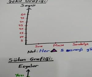 4. sınıf tablo ve grafikler